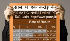SIP Investment - SIP में निवेश से एक करोड़ कैसे बनायें