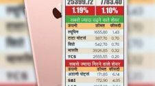 Share in Hindi शेयर क्या होते हैं