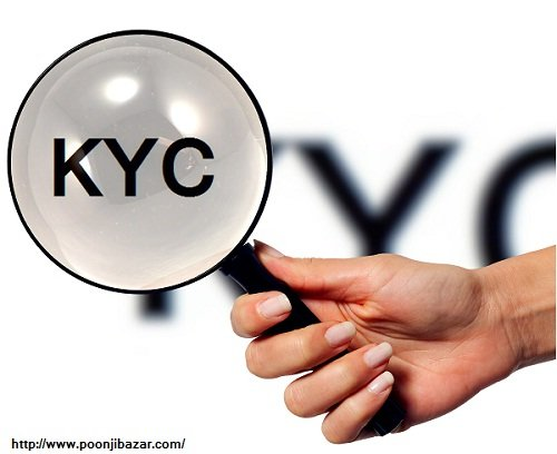 KYC in Hindi
